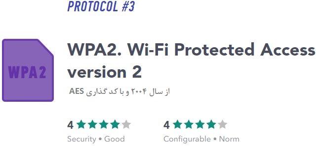 پروتکل wpa2